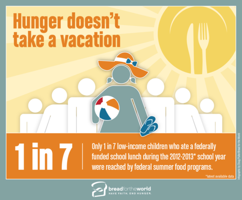 Summer-Food-Program-Infographic